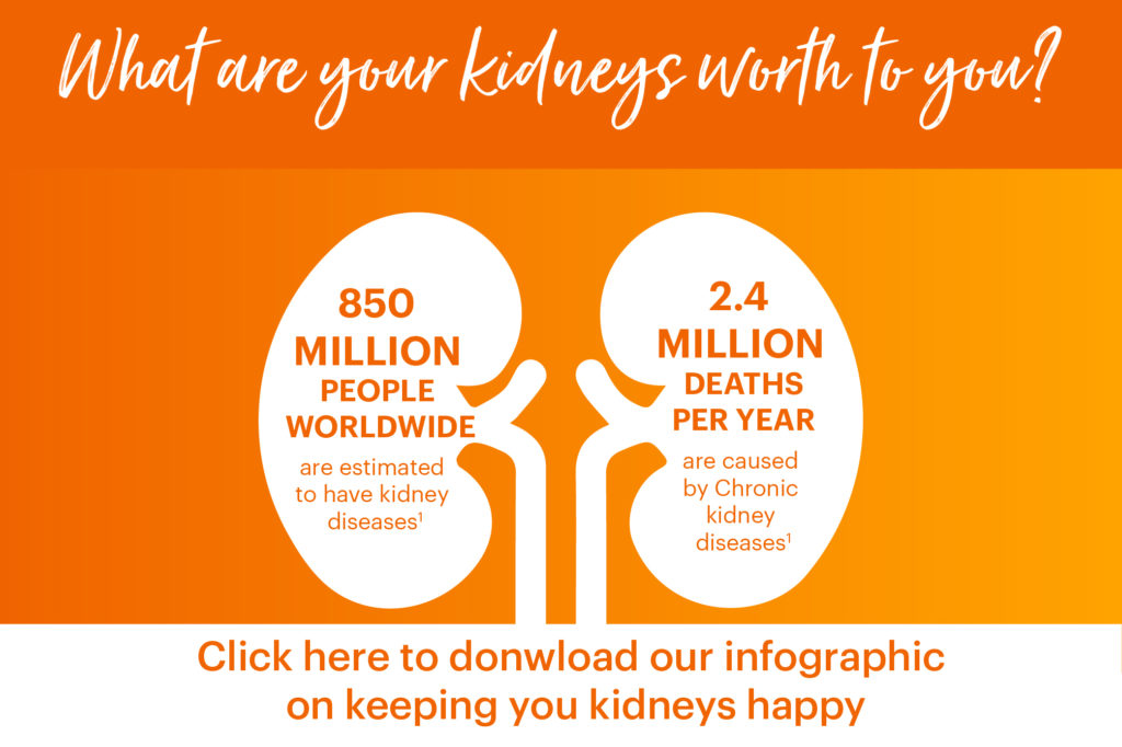 World Kidney Day Infographic Link